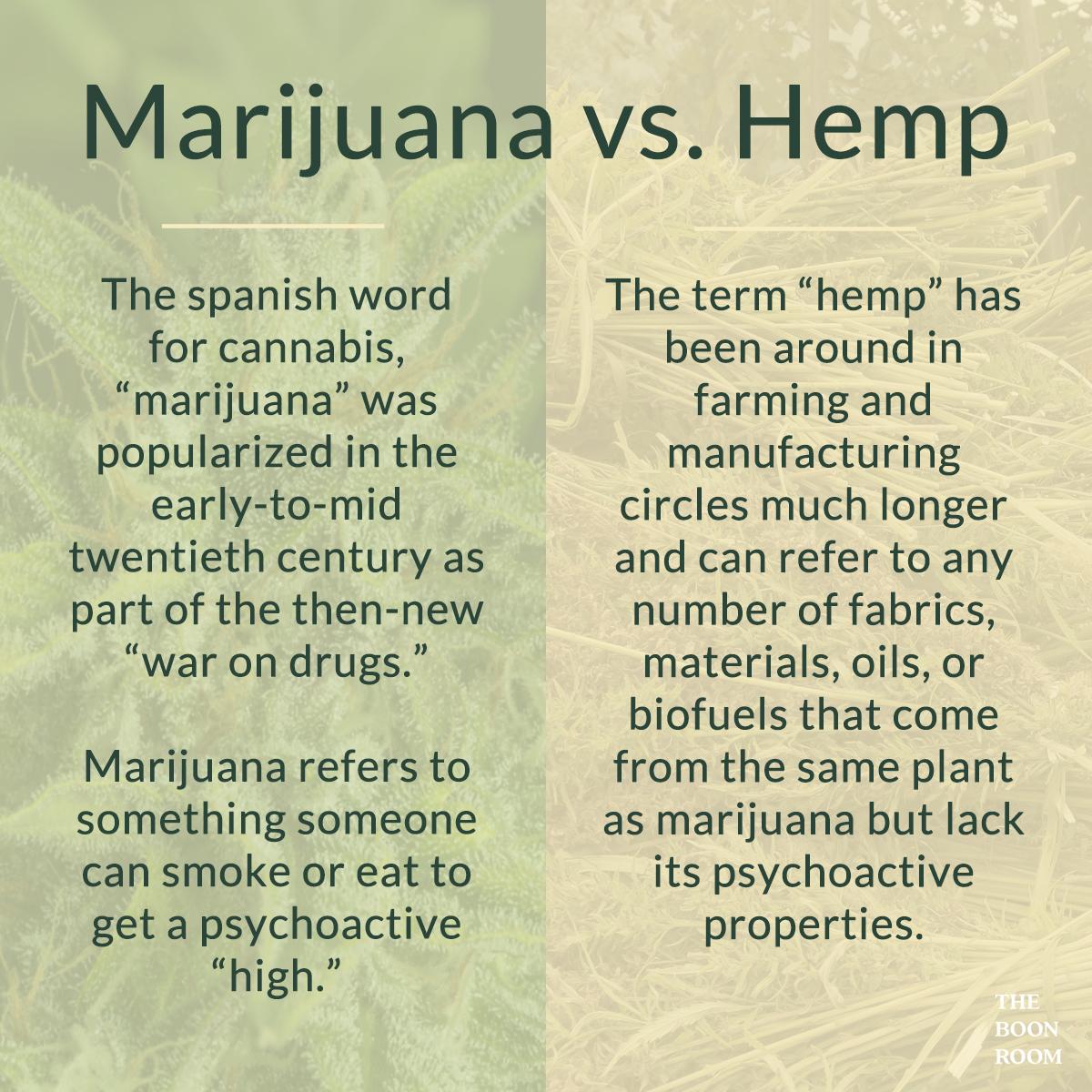 Marijuana vs Hemp